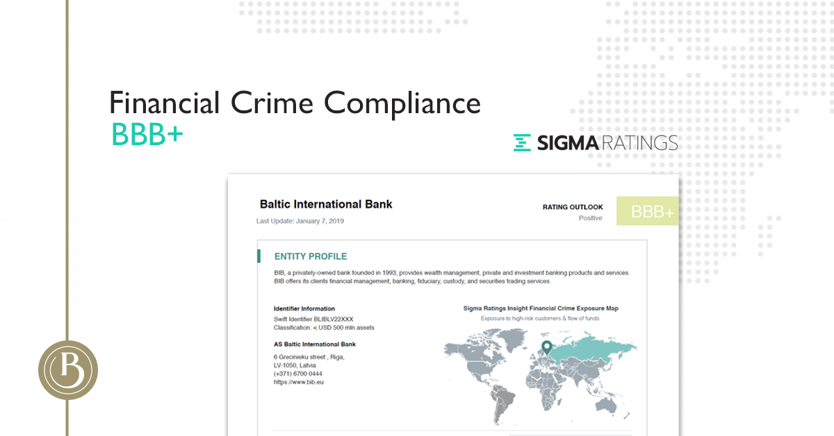 Sigma Bank Alternative